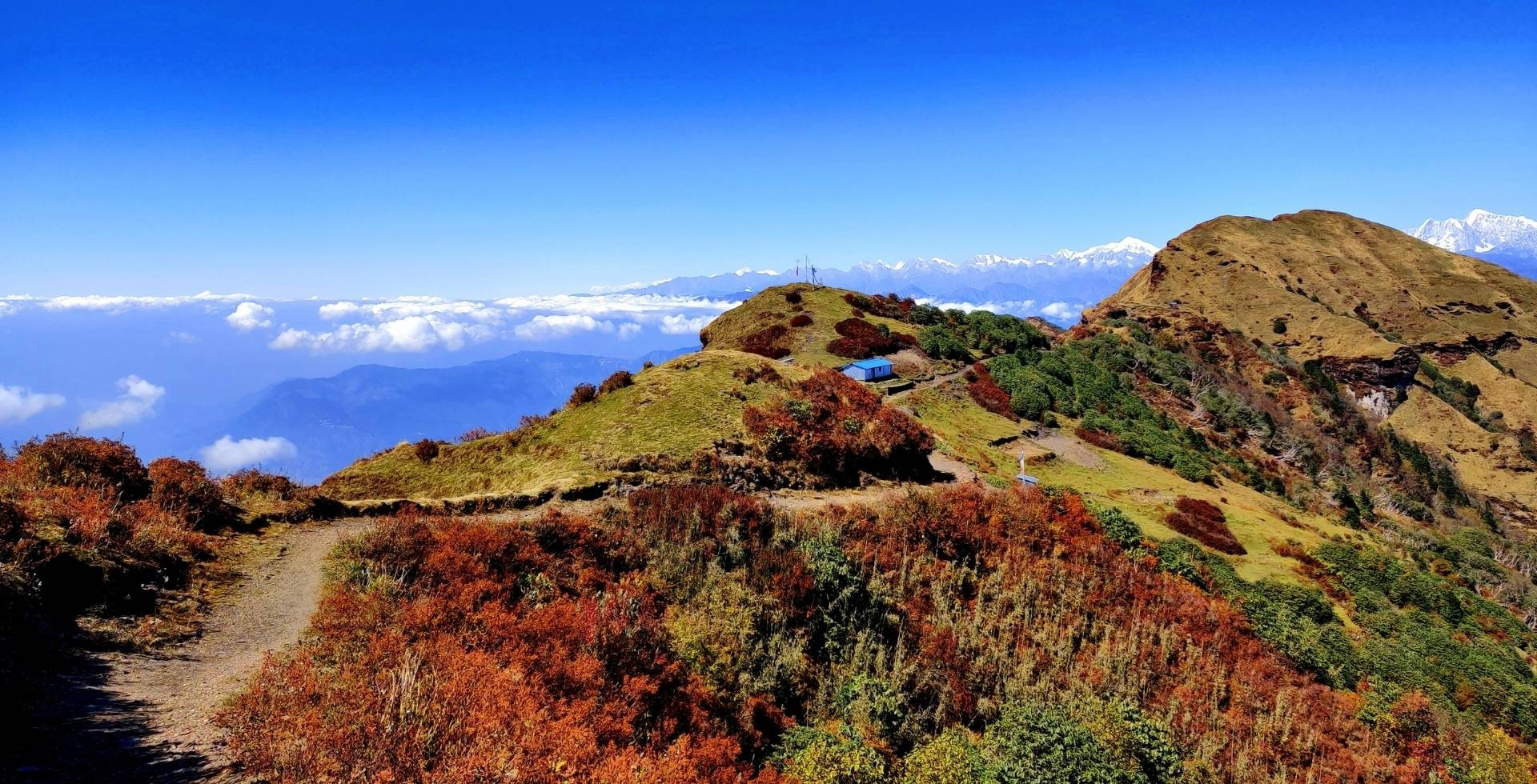 Annapurna Permits
